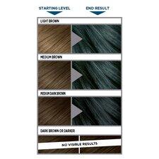 image 2 of Loreal Colorista Washout Denim Blue Semi-Permanent Hair Dye