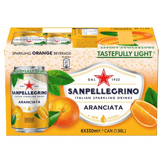 can you drink san pellegrino on diet
